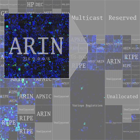 IPv4_space