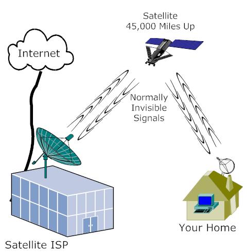 satellite_diagram