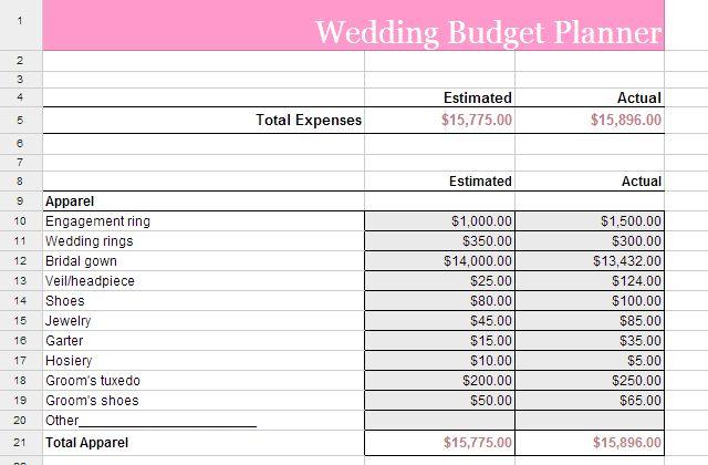 Wedding Planner Planning Checklist Costs