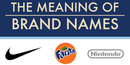 Do You Know What All Of These Brand Names Mean?
