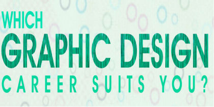 Which Graphic Design Career Is Right For You?