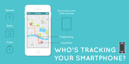 Who Is Tracking You Via Your Smartphone?