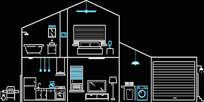 Wink Connects and Simplifies Your Smart Home