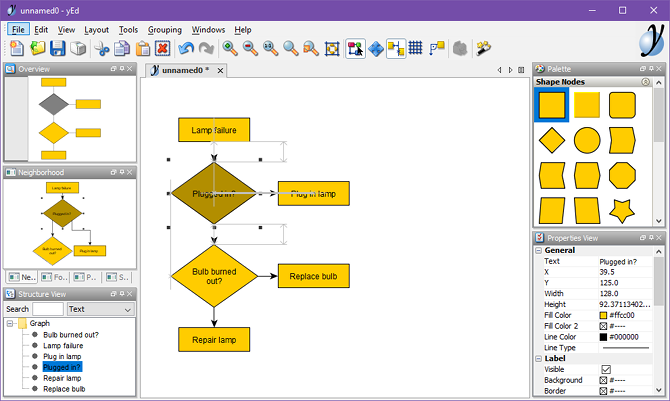 The 7 Best Free Flowchart Software For Windows Makeuseof