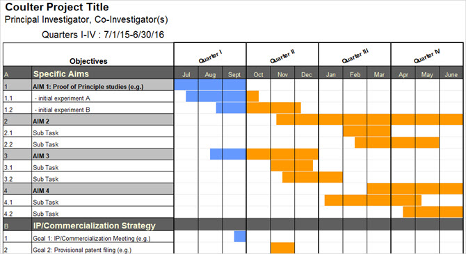 need a gantt chart template for excel or powerpoint here are 10