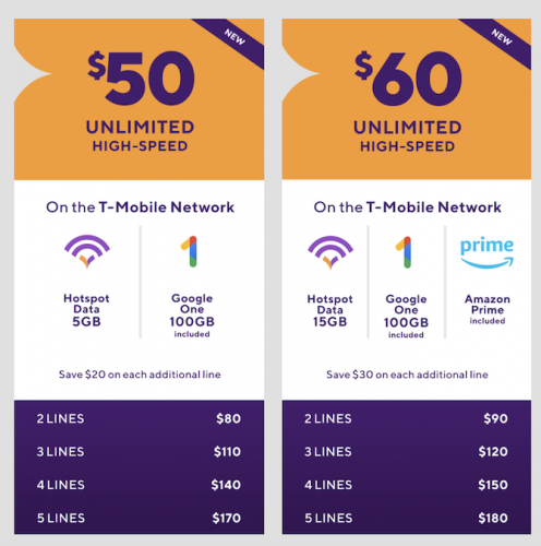The 7 Cheapest Phone Plans With Unlimited Everything – CrackWare