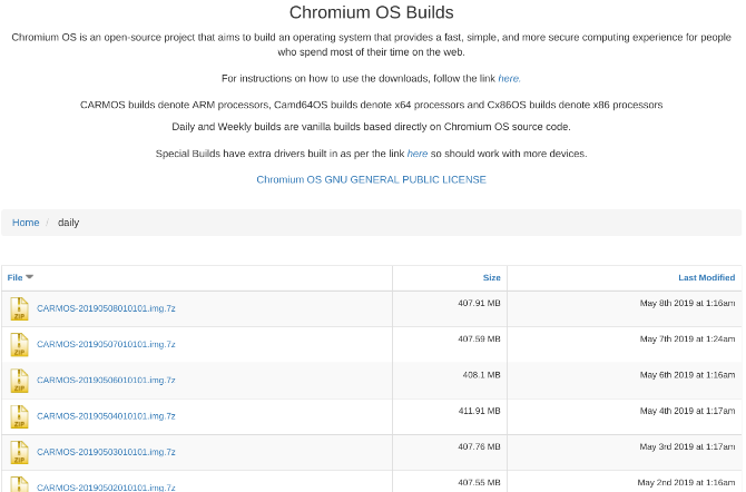 How to Run Chrome OS From a USB Drive – CrackWare