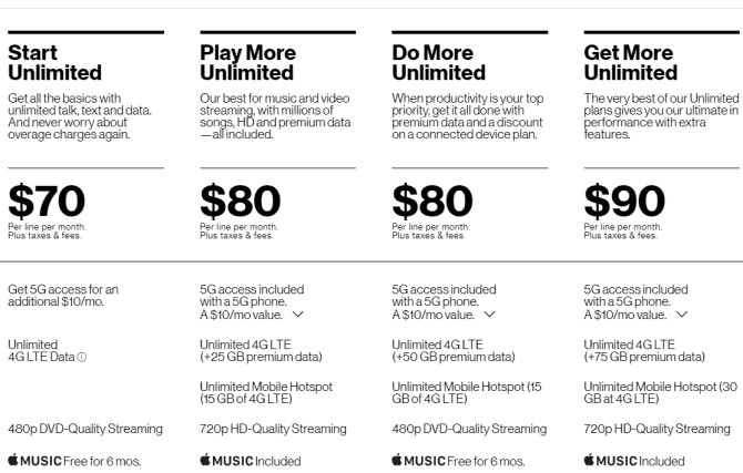 The 8 Cheapest Phone Plans With Unlimited Everything Makeuseof